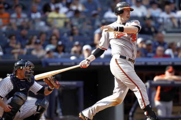 Blast from the Past: Taking a Look at the Top 10 Orioles This Past Decade