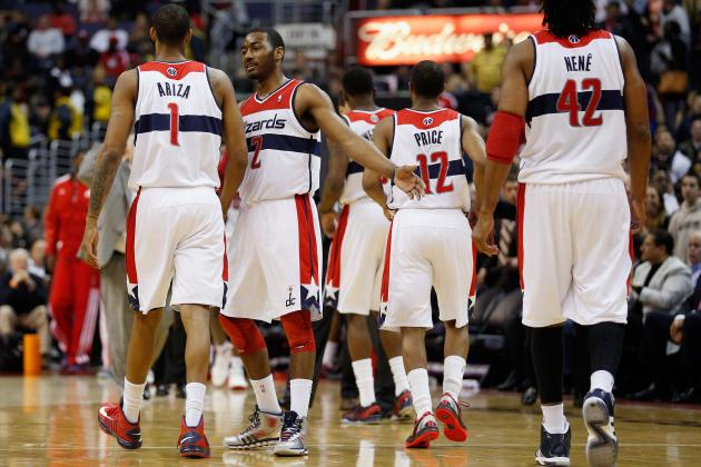 Washington Wizards' Strengths and Weaknesses