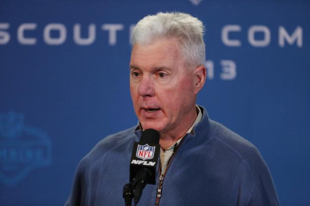 Green Bay Packers 7-Round Mock Draft 2013 (Post-1st Stage of Free Agency)