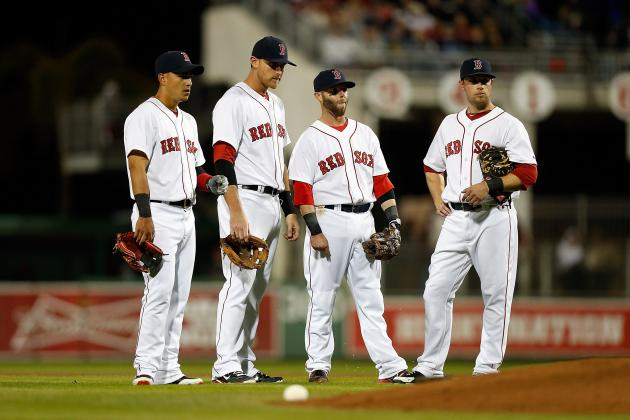 Early Impressions from Each Boston Red Sox Starter