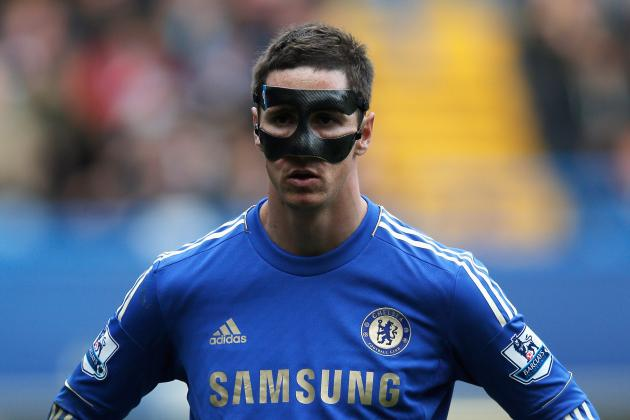 Attackers Chelsea Should Target to Replace Fernando Torres