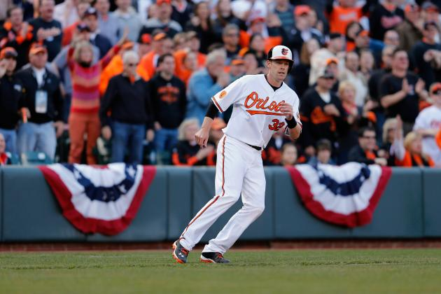 Biggest Draft Steals for the Baltimore Orioles from the Past 10 Years