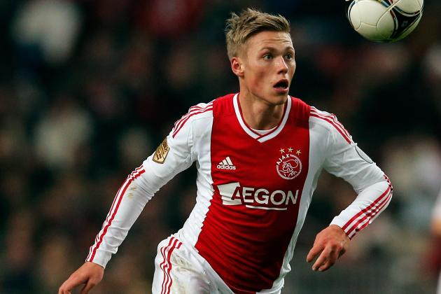 20 Best Teenagers in World Football Right Now
