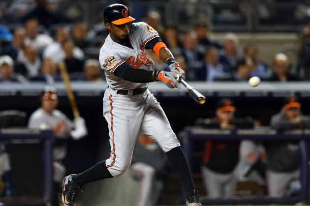 Baltimore Orioles Posting the Hottest and Coldest Starts to 2013