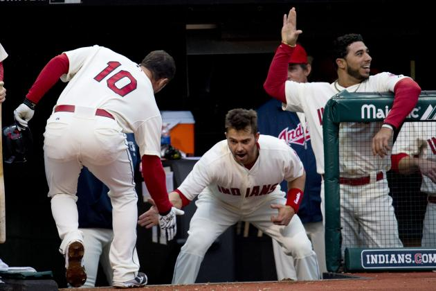 Early Grades for All Cleveland Indians Offseason Moves