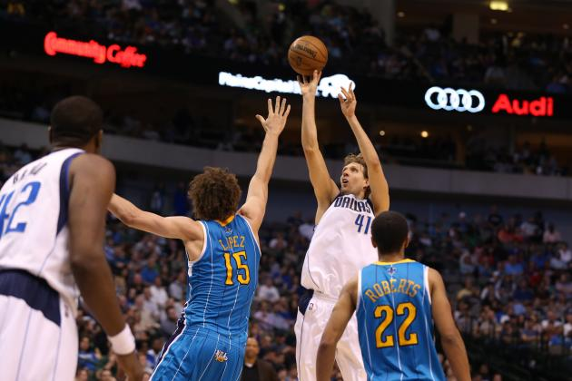 Ranking Dirk Nowitzki with Other Members of 25K Club