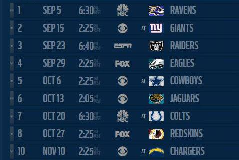 Power Ranking Denver Broncos' 2013 Schedule from Easiest to Hardest Games
