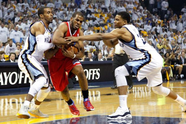 Game-by-Game Predictions for LA Clippers' Series with Memphis Grizzlies