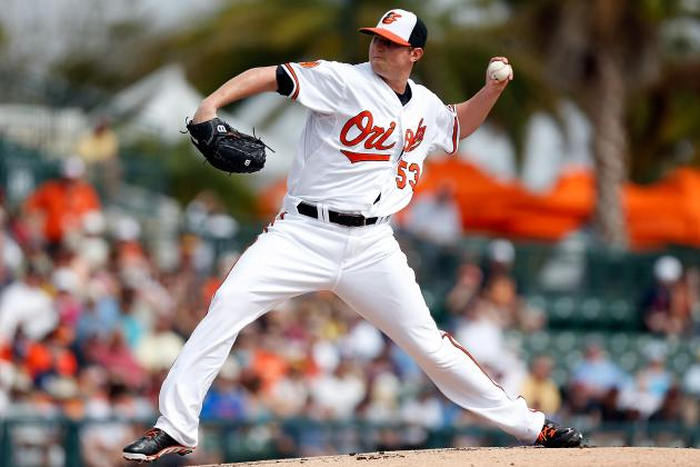 Baltimore Orioles Prospects off to the Most Shocking Hot Starts