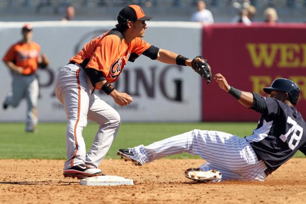 NY Yankees: Stock Up, Stock Down for Yankees' Top 10 Prospects for Week 3
