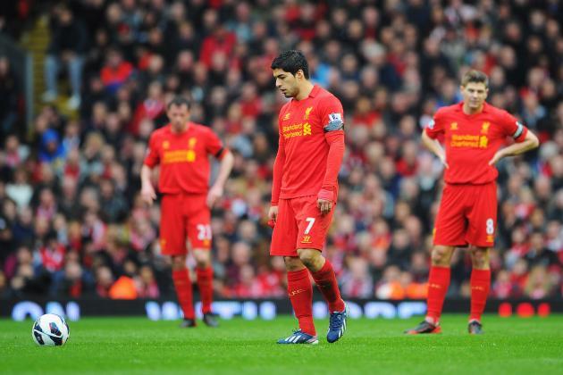 World Football Gossip Roundup: Luis Suarez, Cristiano Ronaldo, Gerard Deulofeu