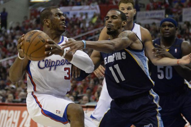Memphis Grizzlies vs. L.A. Clippers: Postgame Grades and Analysis