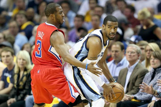 LA Clippers vs. Memphis Grizzlies: Postgame Grades and Analysis