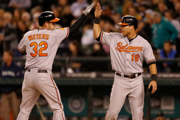 Baltimore Orioles Grades for Every Player in April