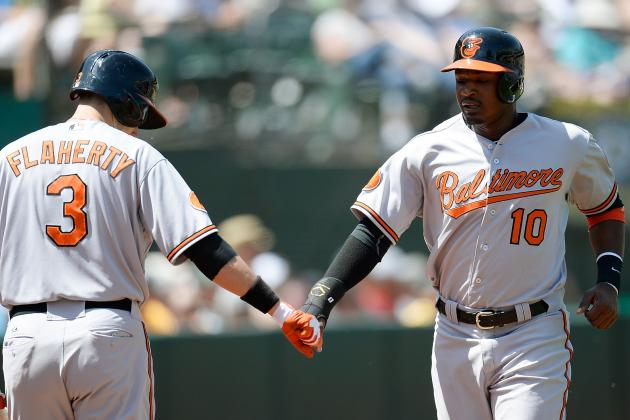 Ranking the Baltimore Orioles' 5 Most Valuable Players in April