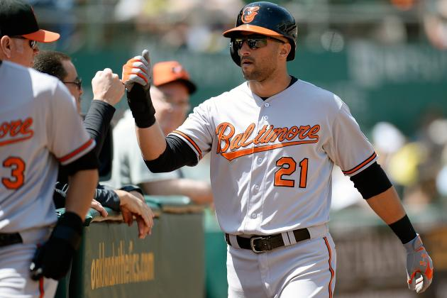 Breaking Down Each Series Remaining on the Baltimore Orioles May Schedule