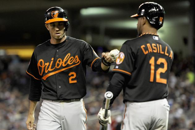 First Quarter Grades for the Baltimore Orioles