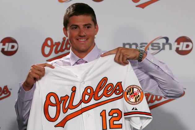 Baltimore Orioles Top Prospects: Who's Hot and Who's Not, May 12