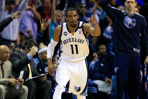 Oklahoma City Thunder vs. Memphis Grizzlies: Game 4 Postgame Grades and Analysis