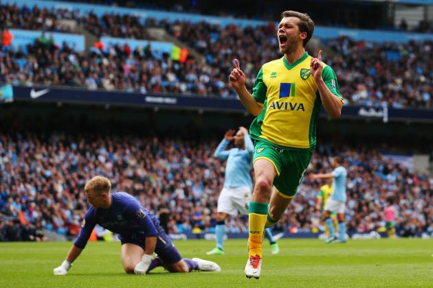 Norwich City: What Win over Manchester City Tells Us About Next Season