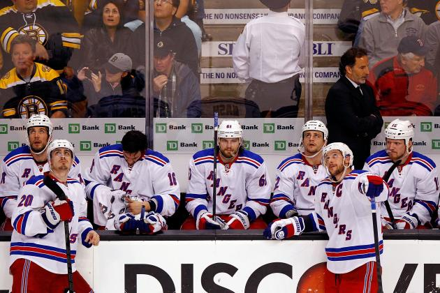 Blueprint to the New York Rangers' Perfect Offseason