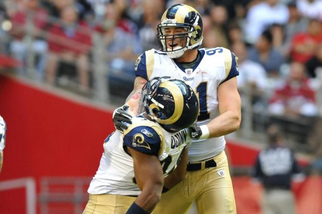Offseason Power Rankings for Every Player on St. Louis Rams' Roster