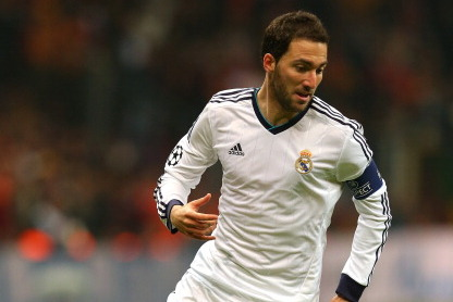 10 Things You Need to Know About Gonzalo Higuain