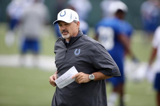 Grading Every Indianapolis Colts Major Offseason Move to Date
