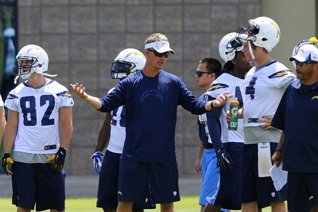 San Diego Chargers Probable 2013 Practice Squad Players