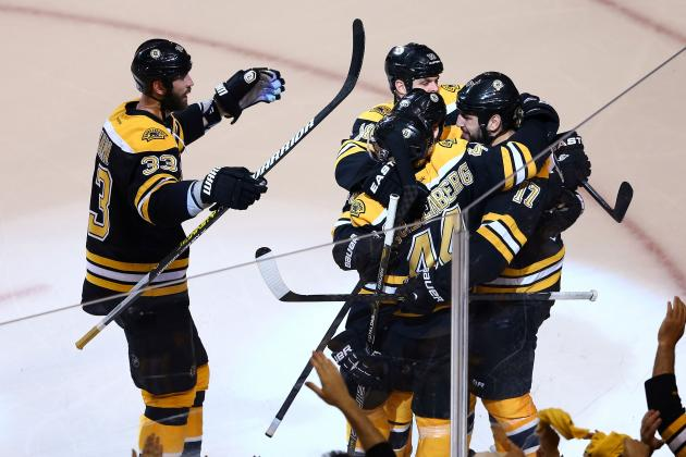 Blueprint for Boston Bruins to Ace the Free Agency Period