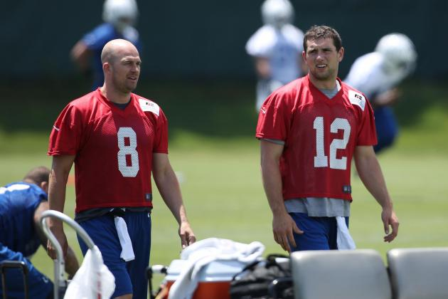 Burning Questions for Indianapolis Colts Training Camp