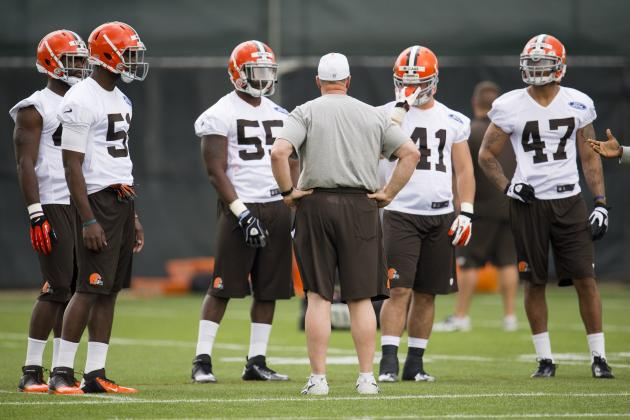 Full Training Camp Roster Breakdown for Cleveland Browns