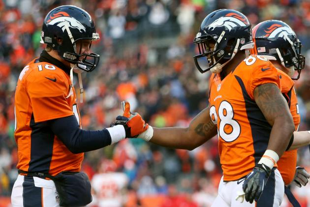 What Every Fan Needs to Know About the 2013 Denver Broncos
