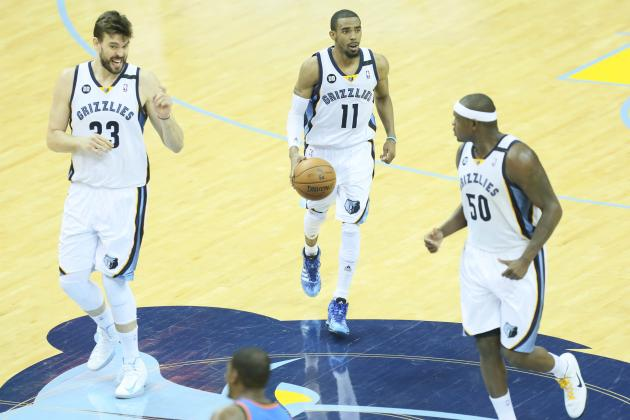 Power Ranking Every Memphis Grizzlies Player Already on Roster