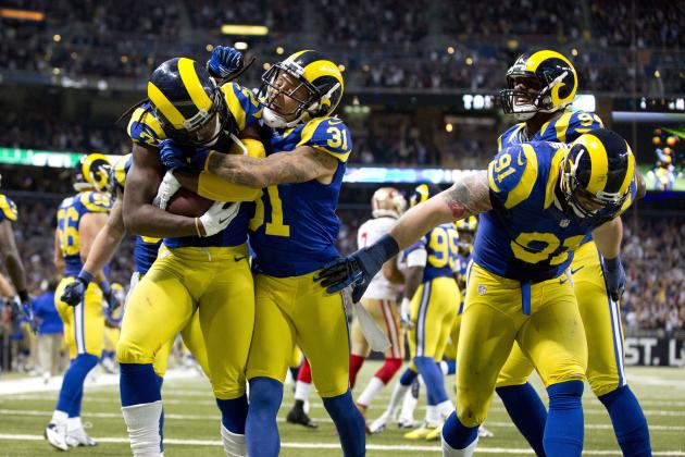 Full Training Camp Roster Breakdown for the St. Louis Rams