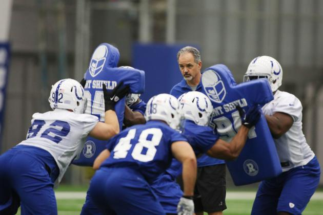 Indianapolis Colts Players Facing Make-or-Break Training Camps