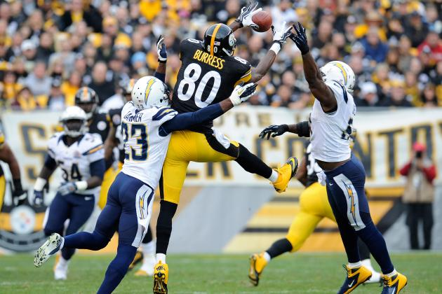 Pittsburgh Steelers Players Facing a Make-or-Break Training Camp