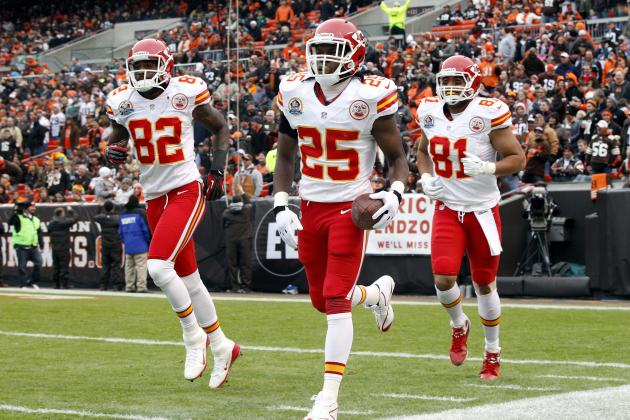 Projected Kansas City's Final 53-Man Roster, Training Camp Edition