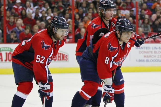 The One Word That Best Describes Each of Washington Capitals' Top Stars