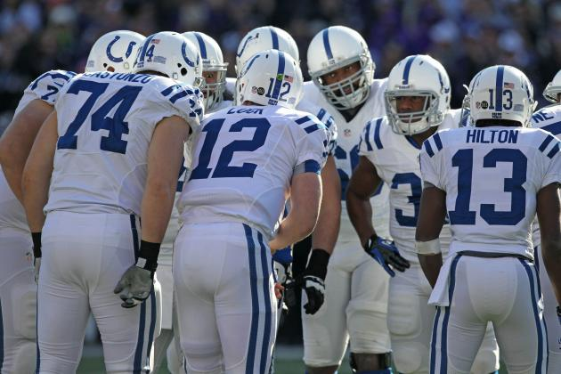 Indianapolis Colts: Grading Strength of Every Position Unit Heading into Camp