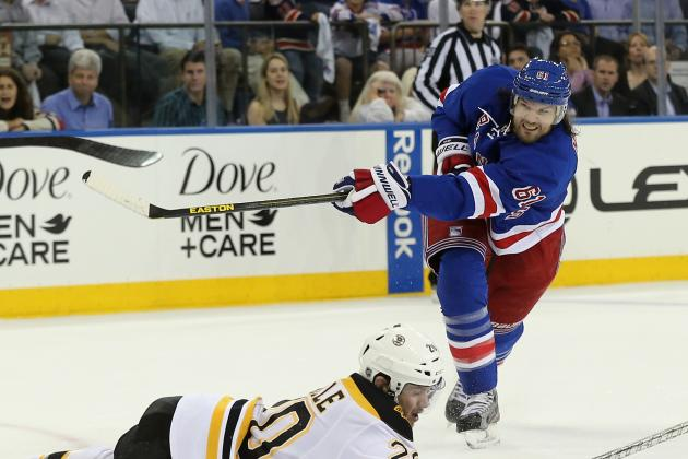 Projected 2013-14 Stats for New York Rangers' Top Stars