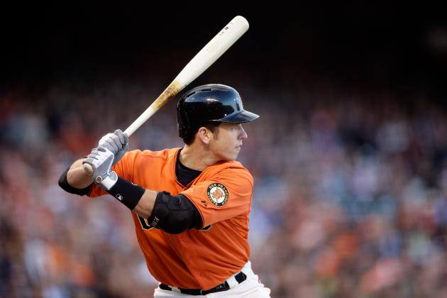 What Actions Do the San Francisco Giants Need to Take to Contend in 2014?
