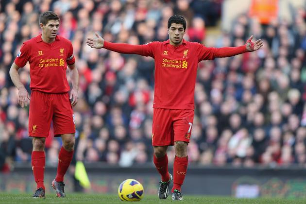 Liverpool: Player-by-Player Guide to Their 2013-14 Premier League Squad