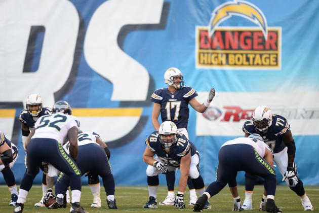 San Diego Chargers Winners and Losers Through Week 2