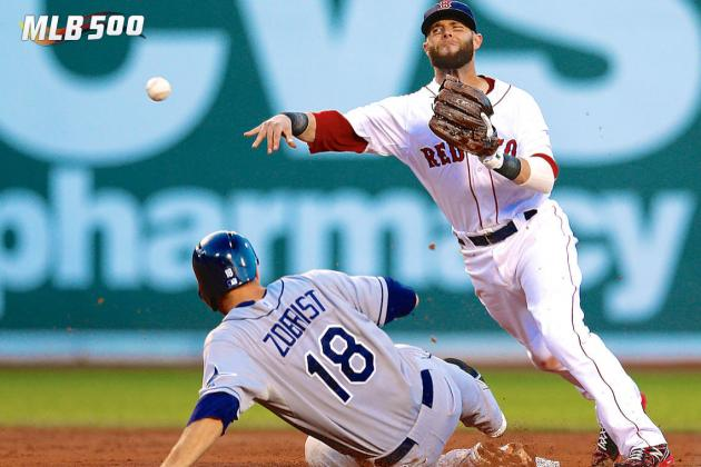 B/R MLB 500: Top 35 Second Basemen