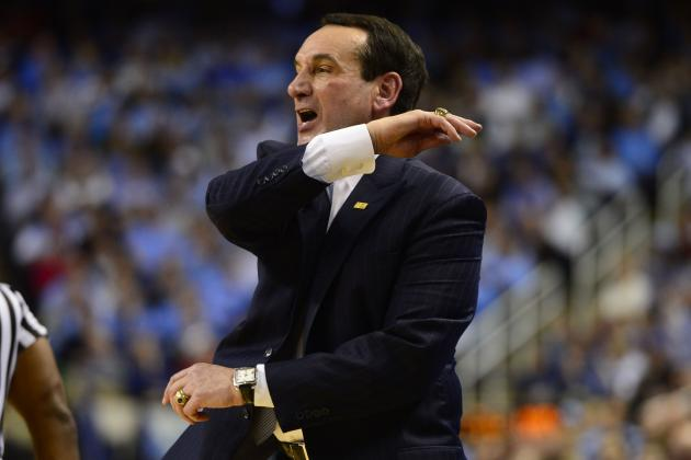 The 10 Most Animated Coaches in College Basketball Today