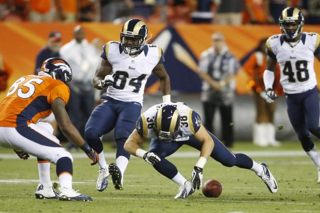 Burning Questions for St. Louis Rams' 2013 Season