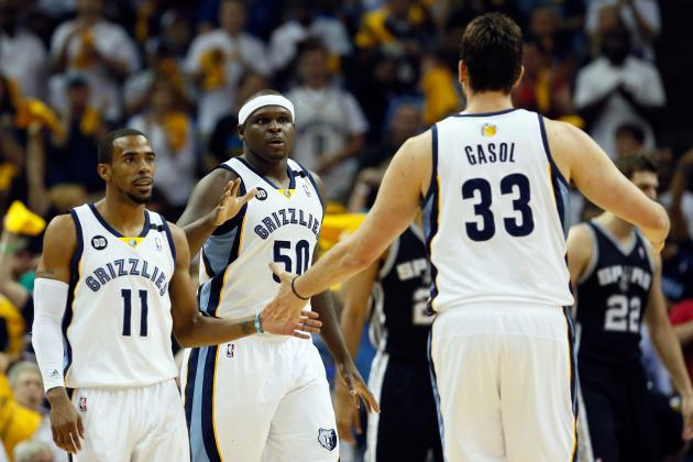 Pre-Training Camp Player Power Rankings for Memphis Grizzlies