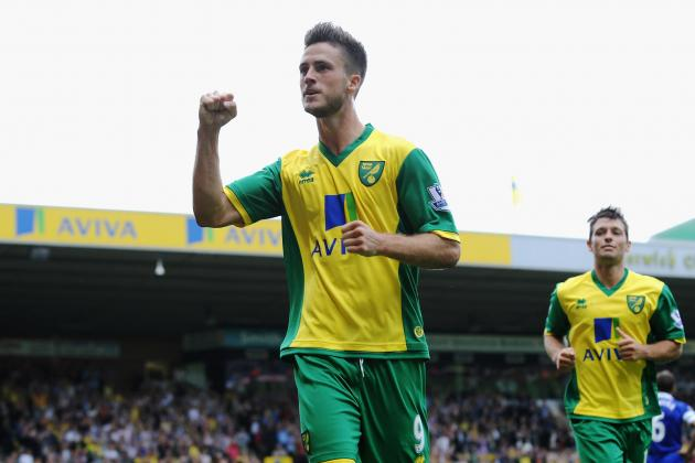 Norwich City: Assessing Ricky Van Wolfswinkel's Start to Life at Carrow Road