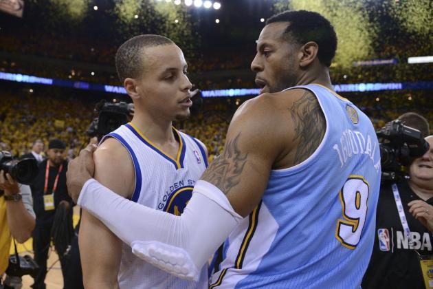 Pre-Training Camp Player Power Rankings for Golden State Warriors